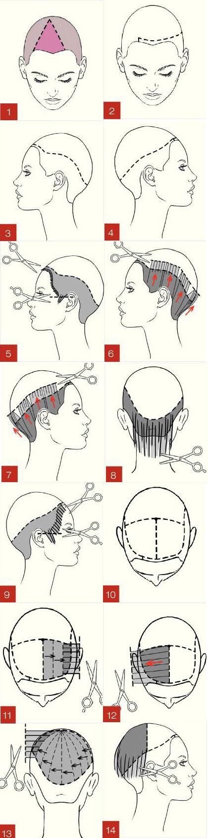 آموزش کوتاهی مو مدل اسپایکی