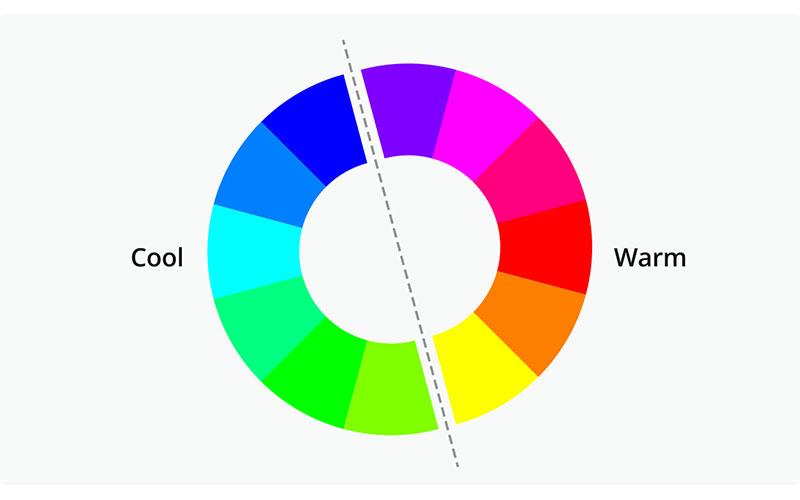 چرخه رنگ چیست