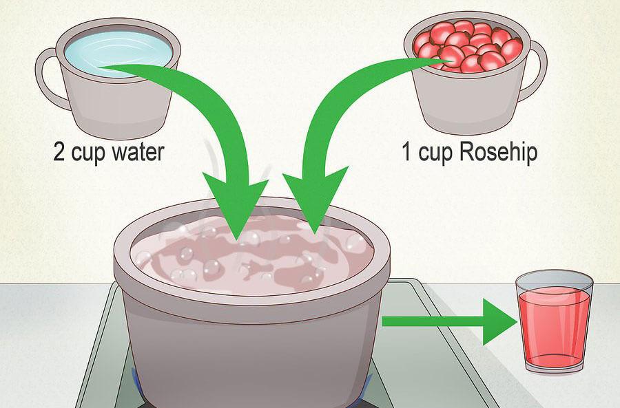 از میوه گل رز برای ایجاد رنگ قرمز روشن در موها استفاده کنید